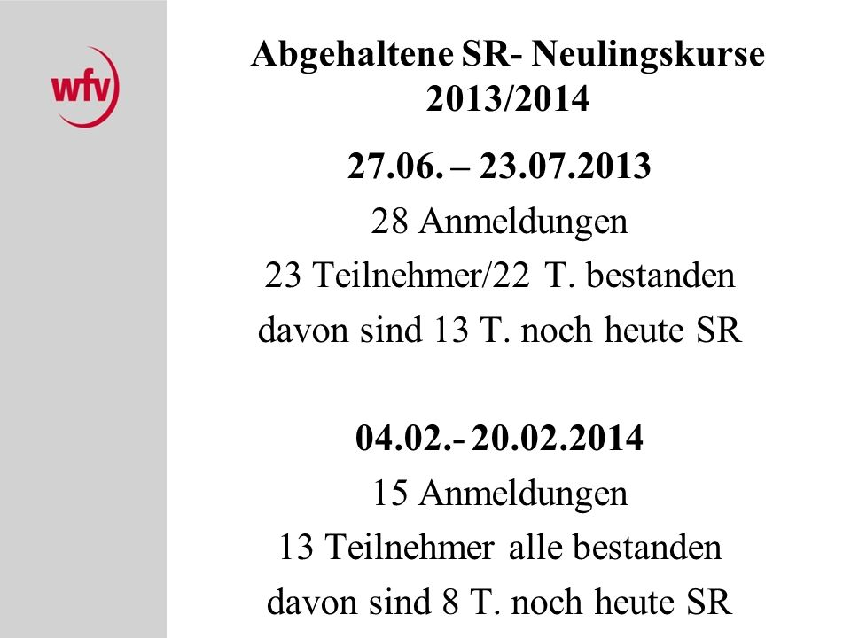 Abgehaltene SR- Neulingskurse 2013/2014