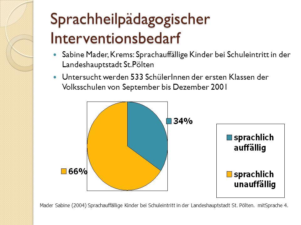 Sprachheilpädagogischer Interventionsbedarf