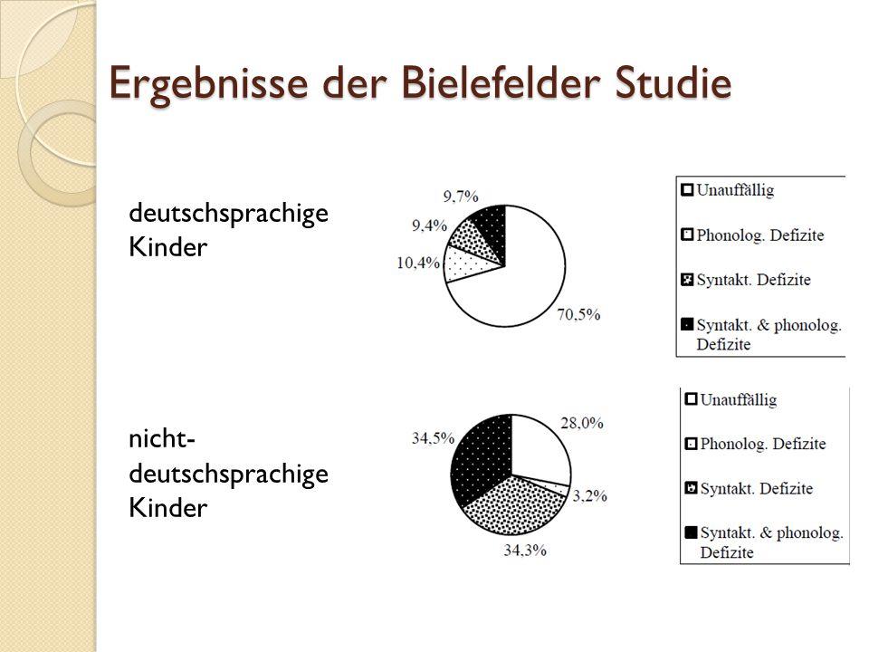 Ergebnisse der Bielefelder Studie