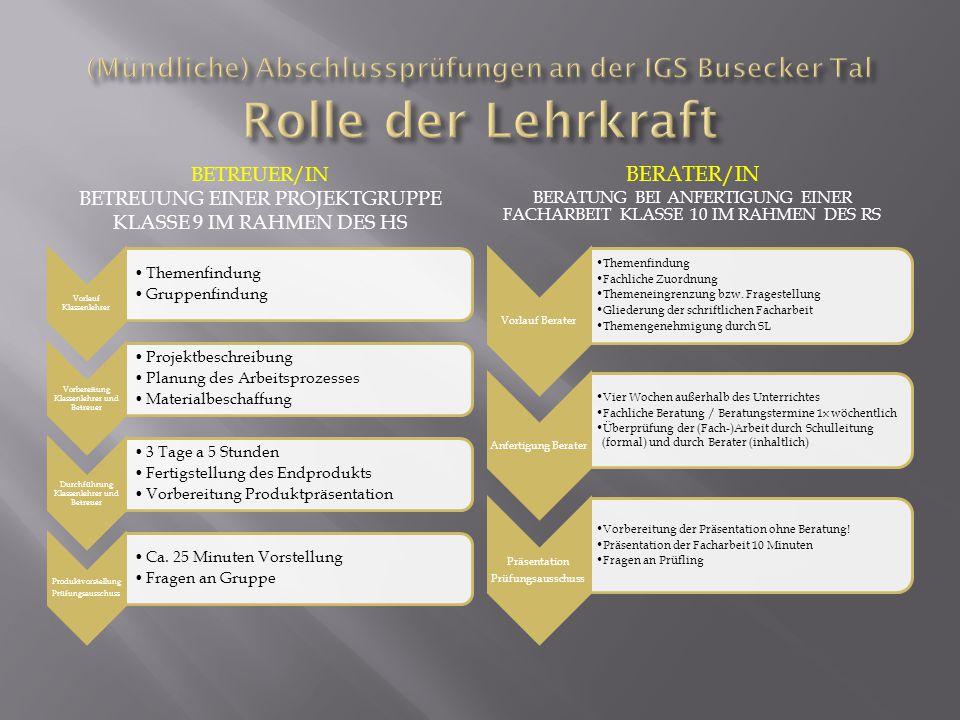 (Mündliche) Abschlussprüfungen an der IGS Busecker Tal Rolle der Lehrkraft