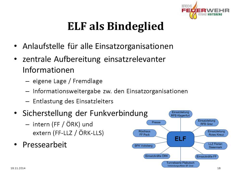 ELF als Bindeglied Anlaufstelle für alle Einsatzorganisationen