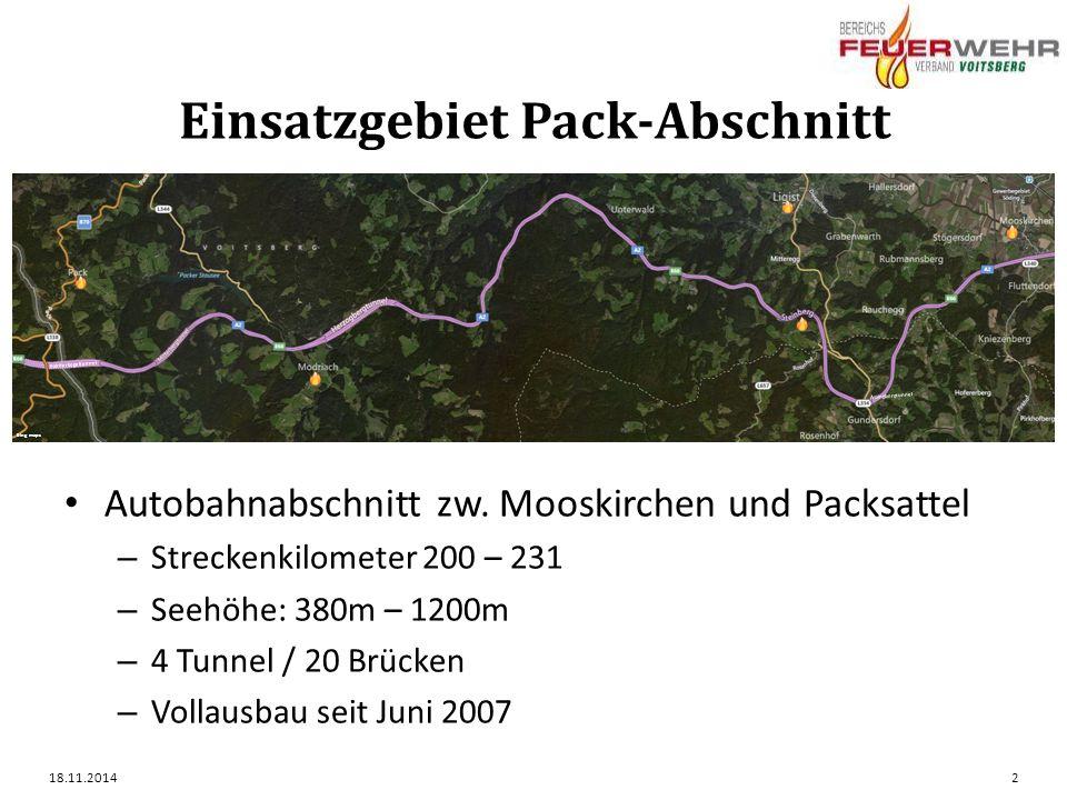 Einsatzgebiet Pack-Abschnitt