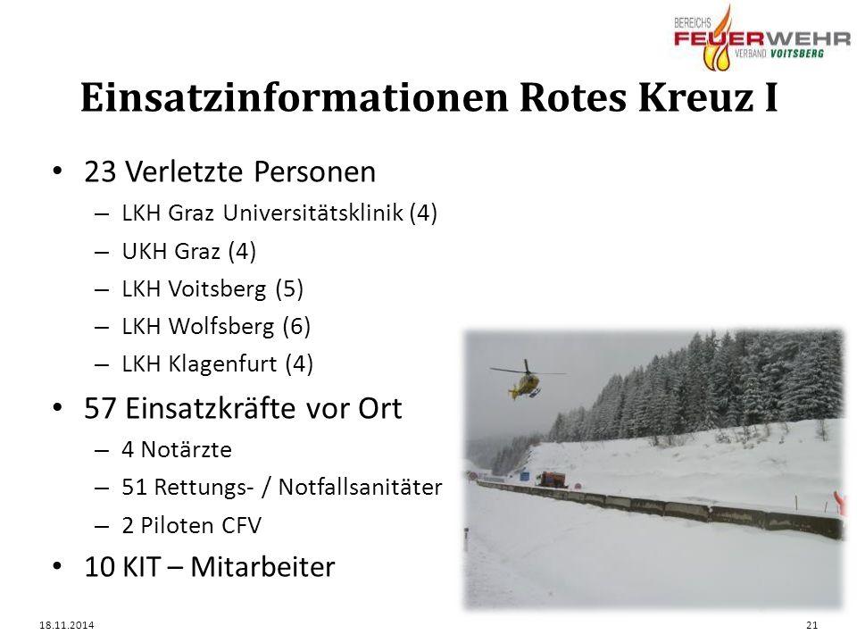 Einsatzinformationen Rotes Kreuz I