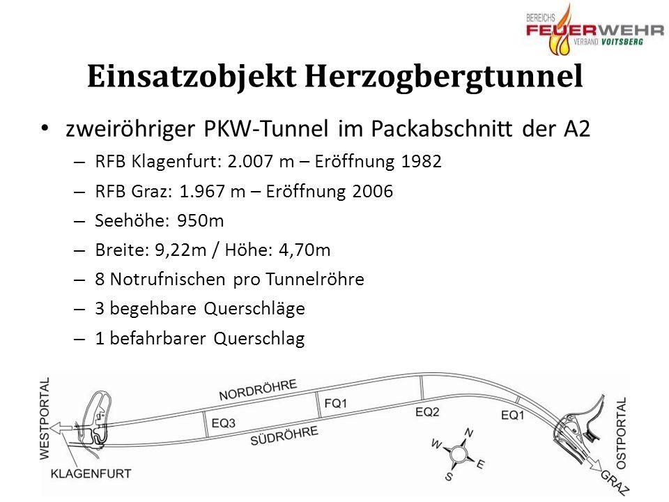 Einsatzobjekt Herzogbergtunnel