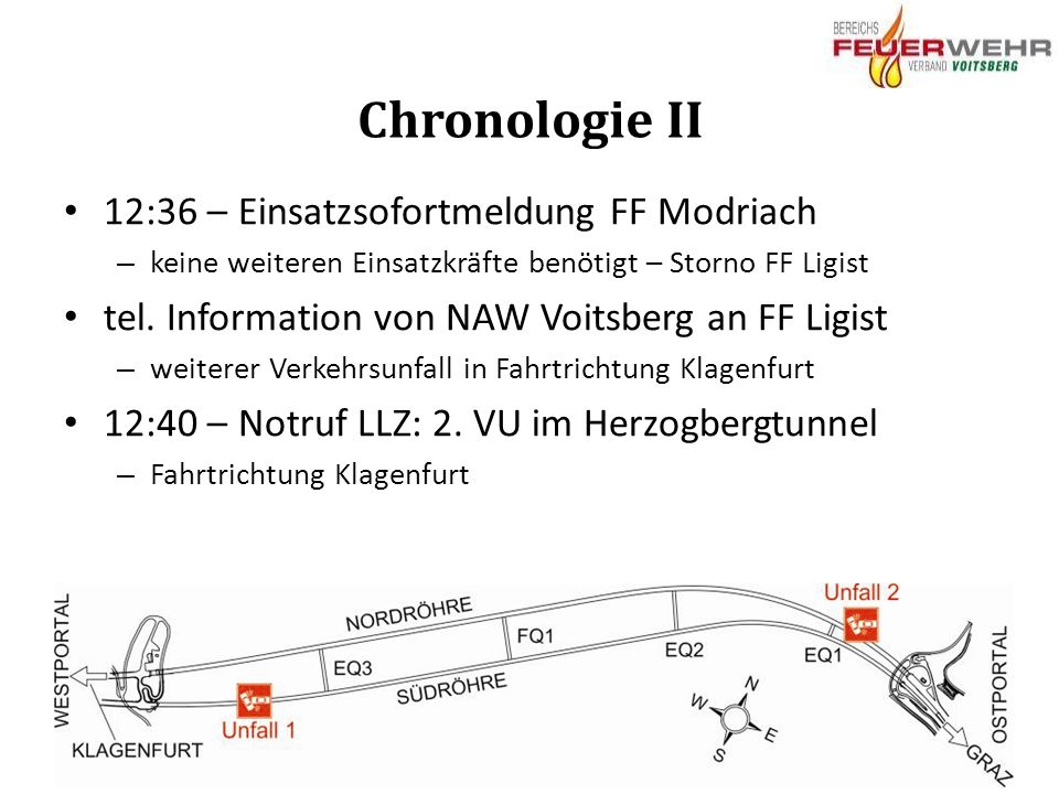 Chronologie II 12:36 – Einsatzsofortmeldung FF Modriach