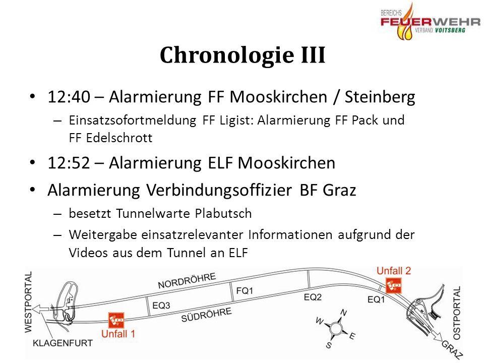 Chronologie III 12:40 – Alarmierung FF Mooskirchen / Steinberg