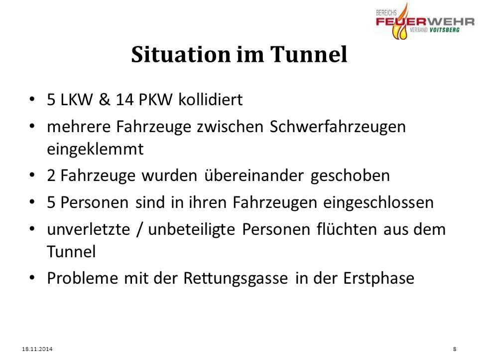 Situation im Tunnel 5 LKW & 14 PKW kollidiert