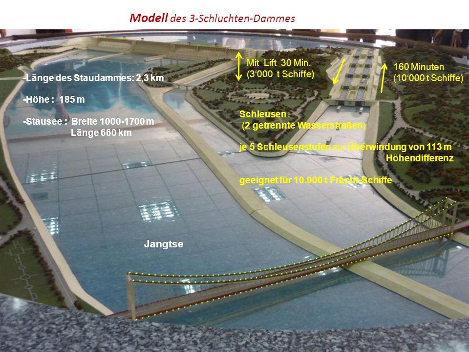 Modell des 3-Schluchten-Dammes