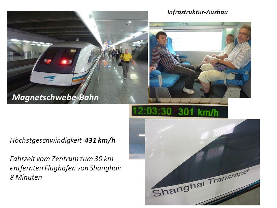 Magnetschwebe-Bahn Höchstgeschwindigkeit 431 km/h