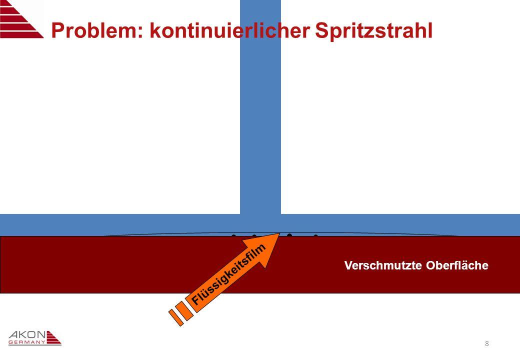 Problem: kontinuierlicher Spritzstrahl