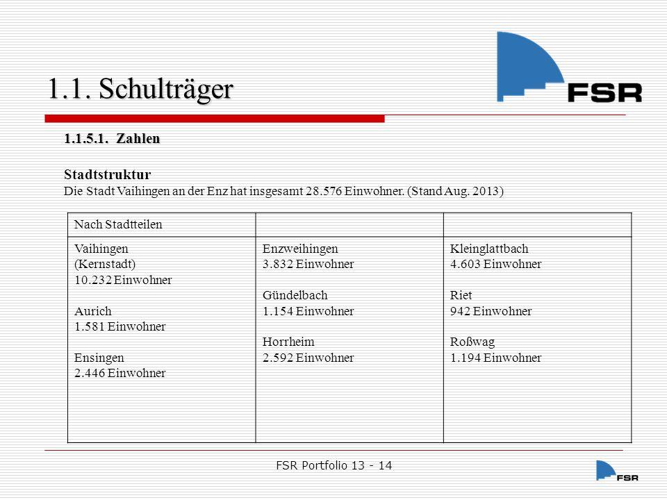 1.1. Schulträger 1.1.5.1. Zahlen. Stadtstruktur Die Stadt Vaihingen an der Enz hat insgesamt 28.576 Einwohner. (Stand Aug. 2013)