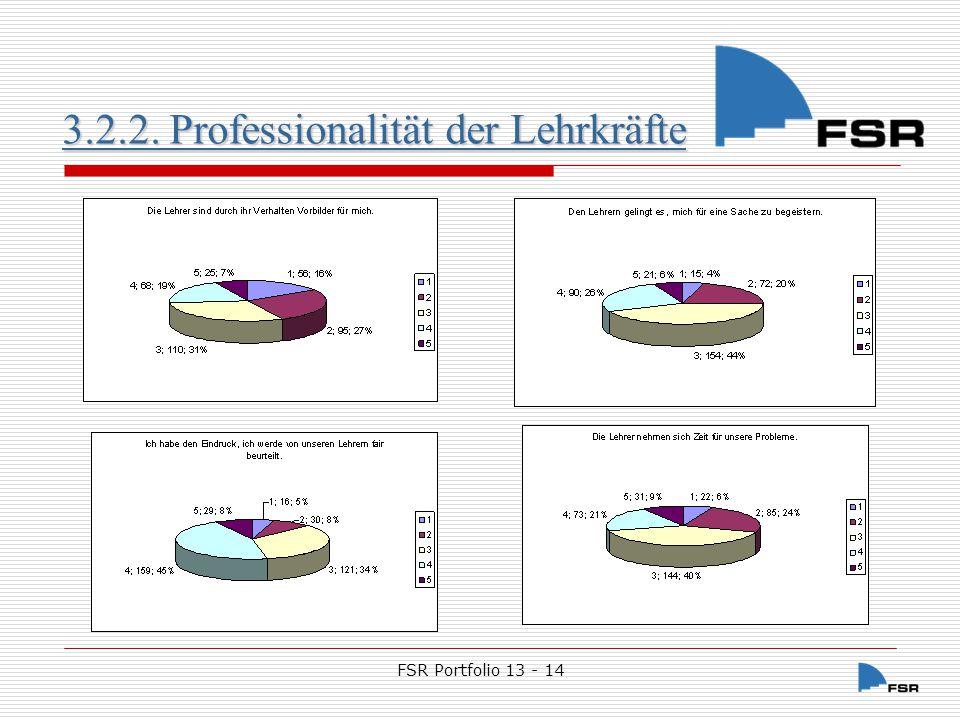3.2.2. Professionalität der Lehrkräfte