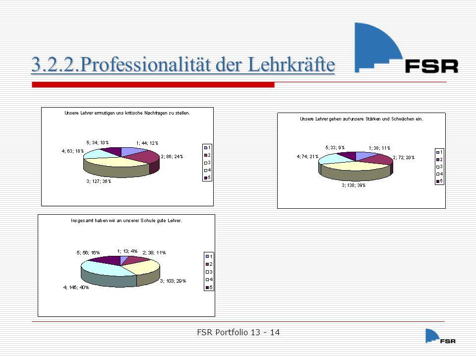 3.2.2.Professionalität der Lehrkräfte