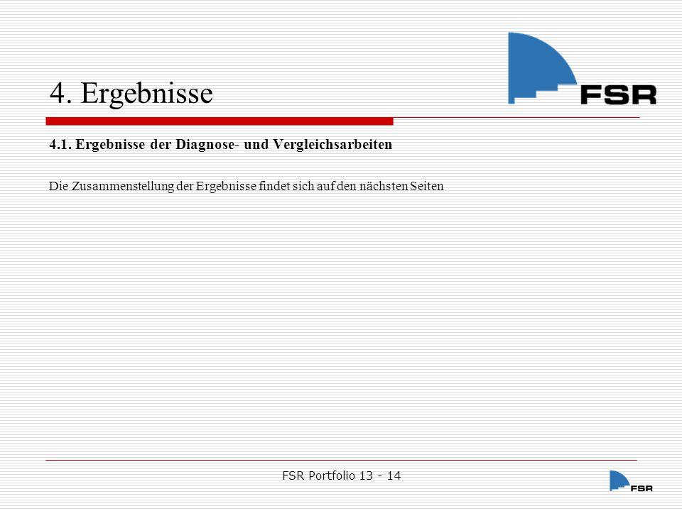 4. Ergebnisse 4.1. Ergebnisse der Diagnose- und Vergleichsarbeiten