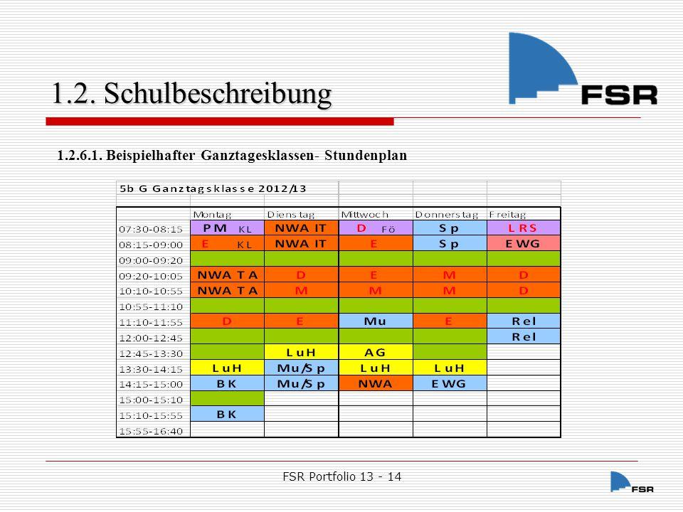 1.2. Schulbeschreibung 1.2.6.1. Beispielhafter Ganztagesklassen- Stundenplan FSR Portfolio 13 - 14