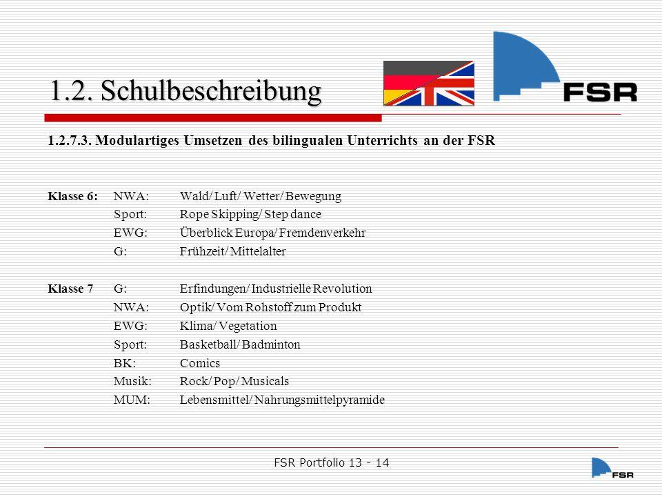 1.2. Schulbeschreibung 1.2.7.3. Modulartiges Umsetzen des bilingualen Unterrichts an der FSR. Klasse 6: NWA: Wald/ Luft/ Wetter/ Bewegung.