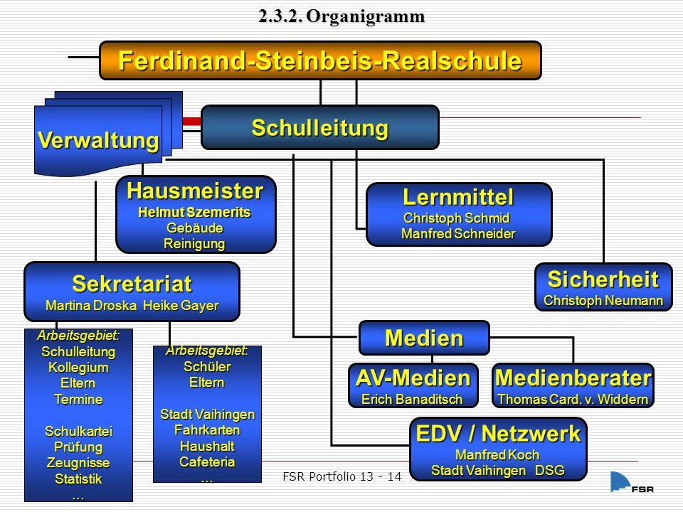 Ferdinand-Steinbeis-Realschule