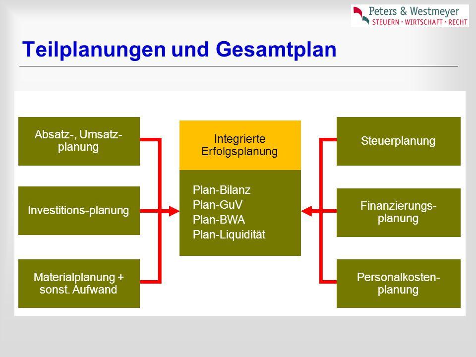 Teilplanungen und Gesamtplan