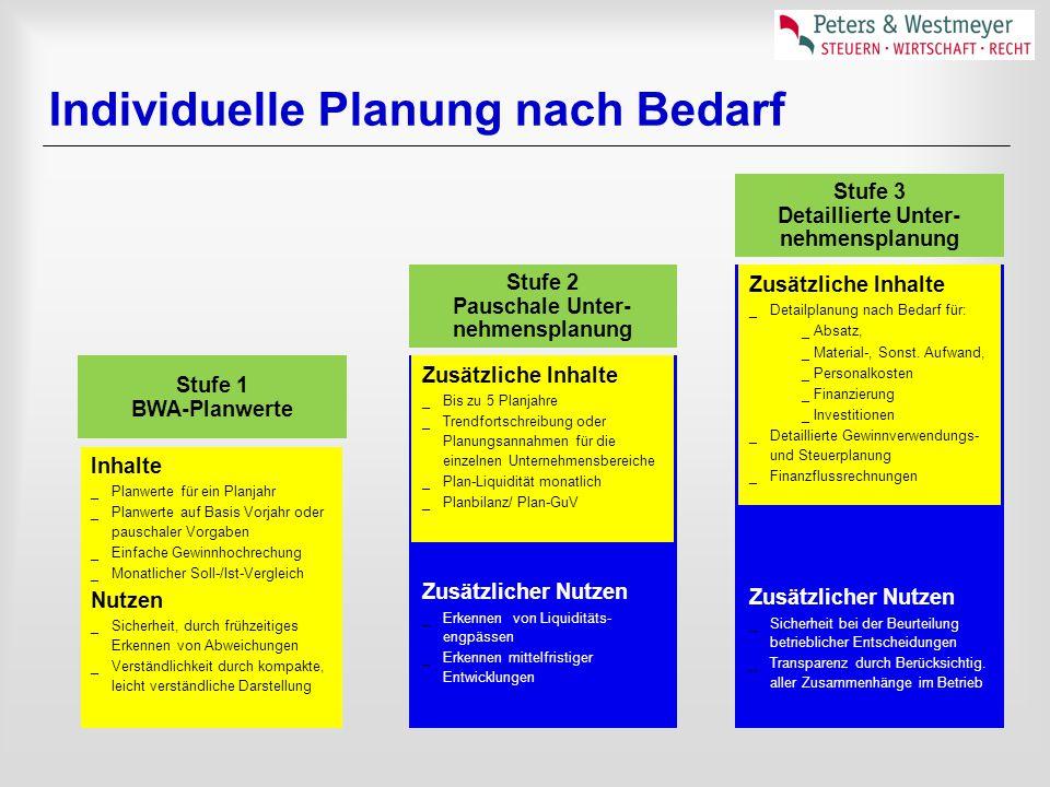 Individuelle Planung nach Bedarf