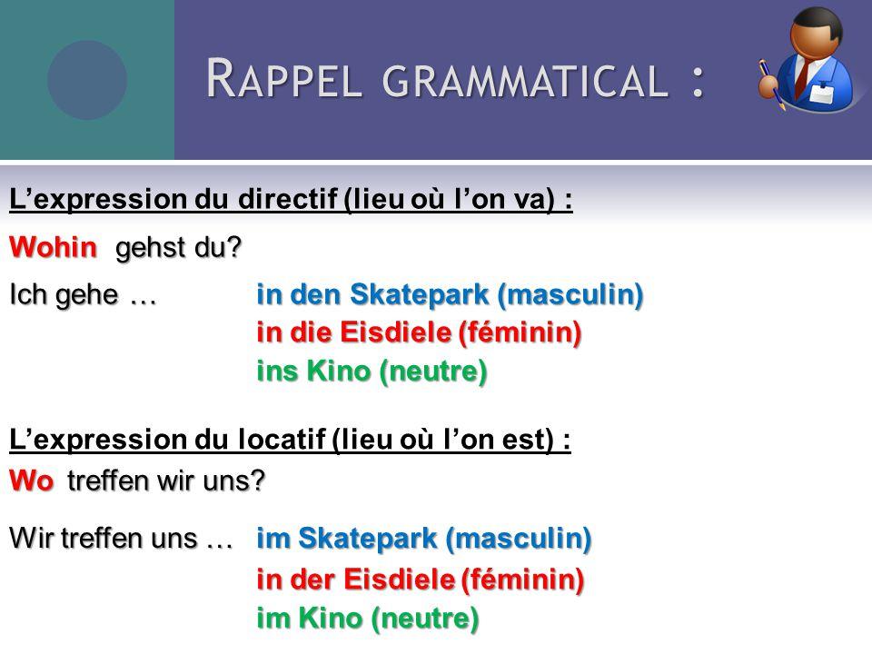 Rappel grammatical : L'expression du directif (lieu où l'on va) :
