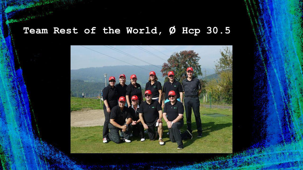 Team Rest of the World, Ø Hcp 30.5