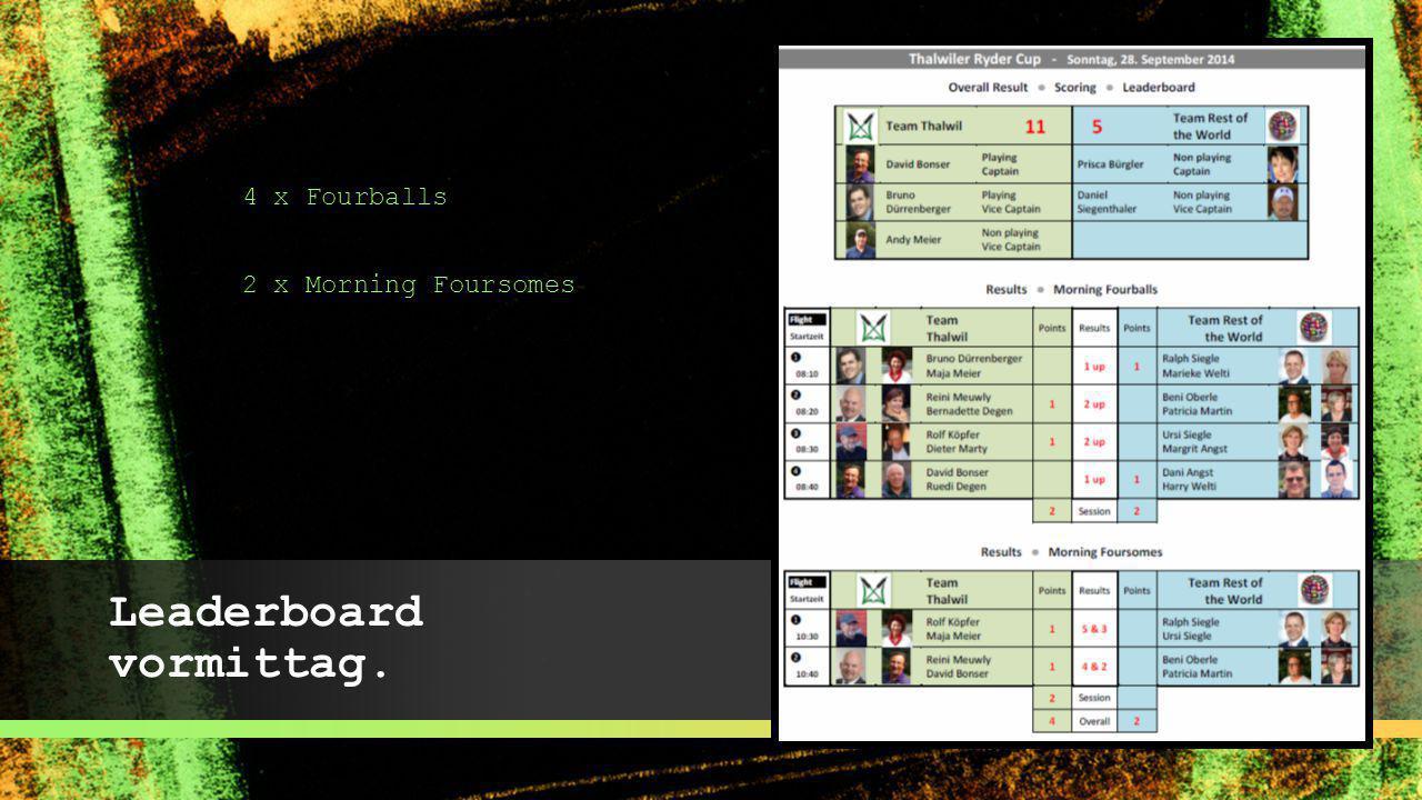 Leaderboard vormittag.