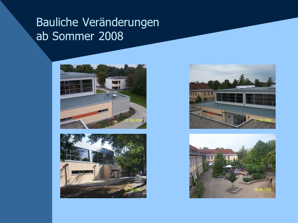 Bauliche Veränderungen ab Sommer 2008