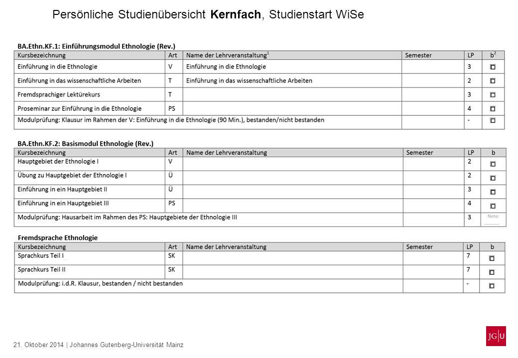 Persönliche Studienübersicht Kernfach, Studienstart WiSe