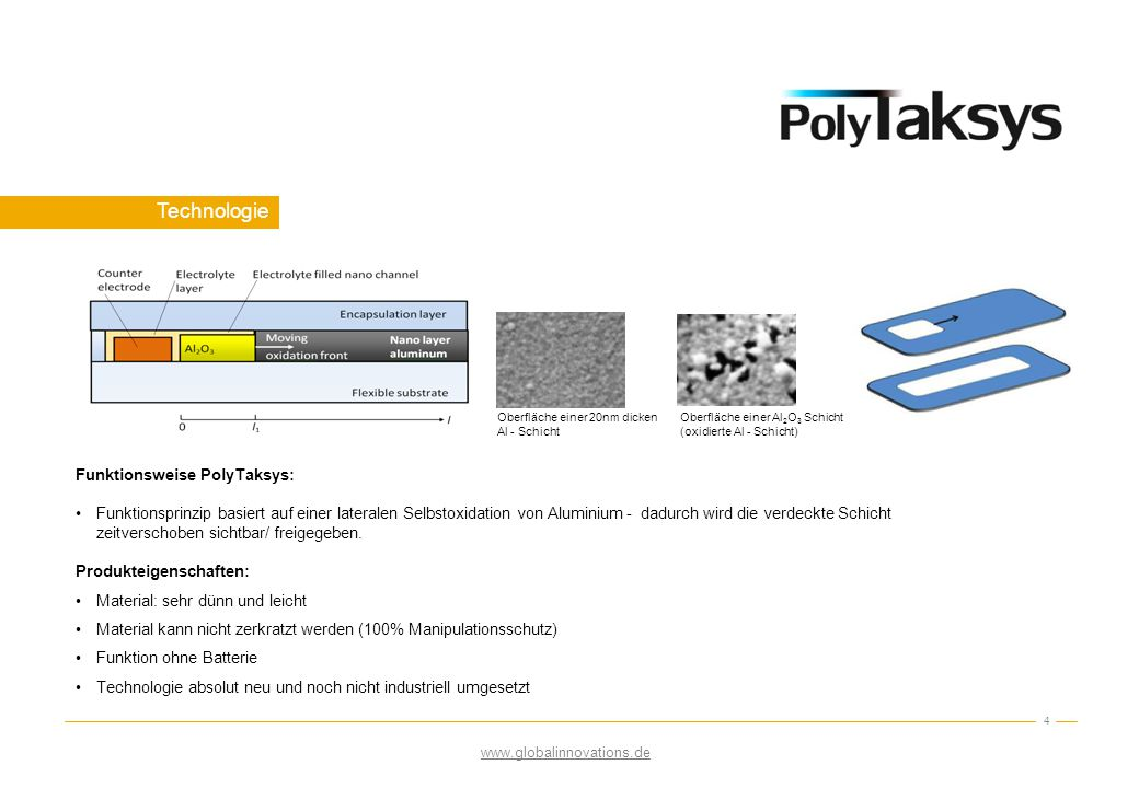 Technologie Funktionsweise PolyTaksys: