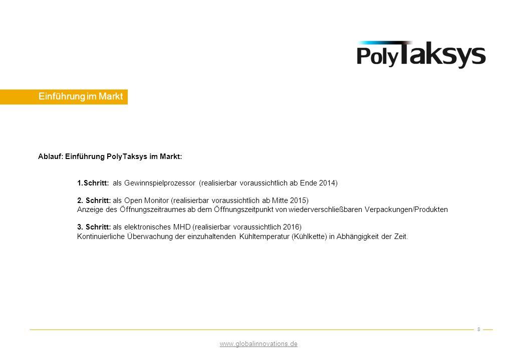 Einführung im Markt Ablauf: Einführung PolyTaksys im Markt: