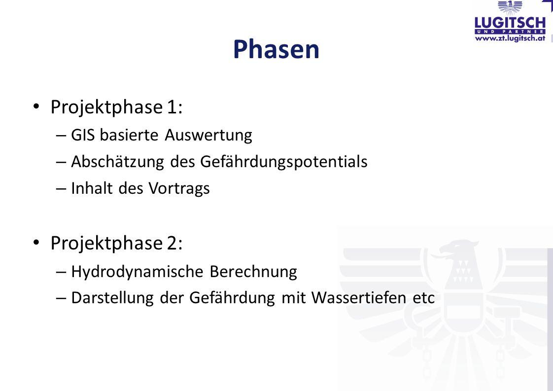 Phasen Projektphase 1: Projektphase 2: GIS basierte Auswertung
