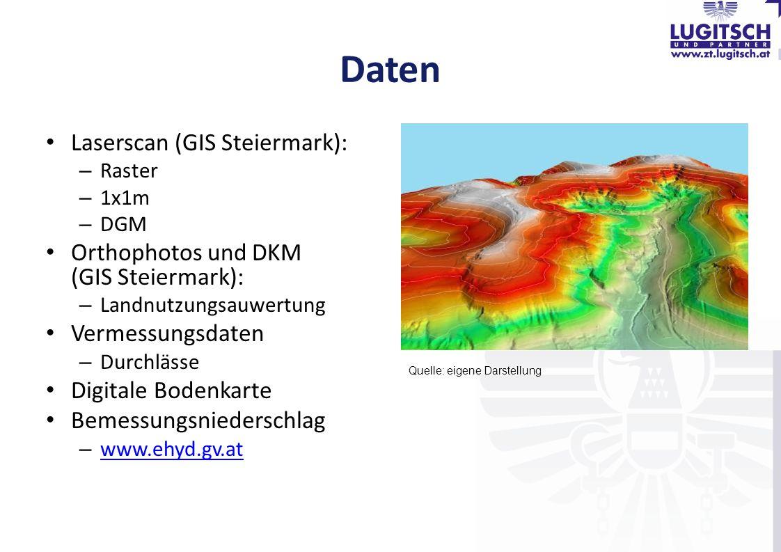 Daten Laserscan (GIS Steiermark):