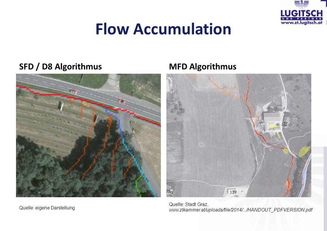 Flow Accumulation SFD / D8 Algorithmus MFD Algorithmus