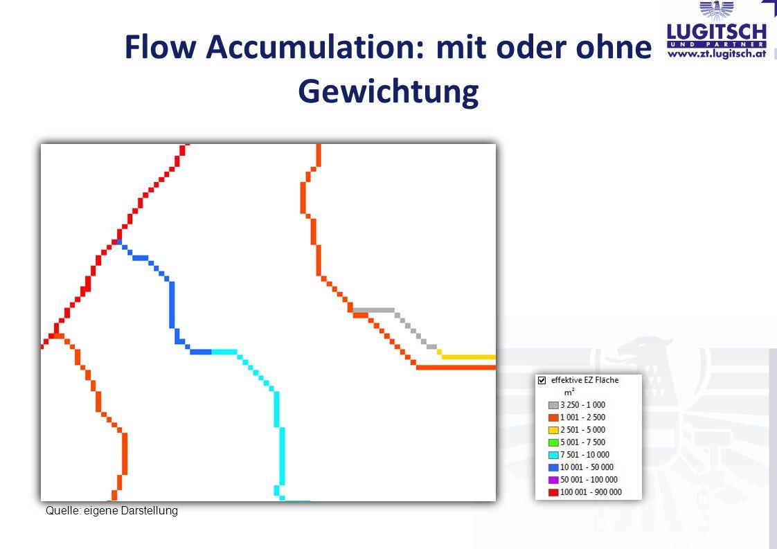 Flow Accumulation: mit oder ohne Gewichtung