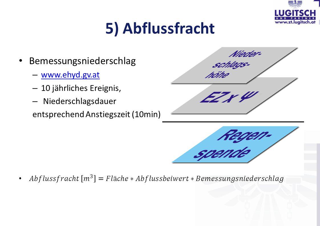5) Abflussfracht Bemessungsniederschlag www.ehyd.gv.at