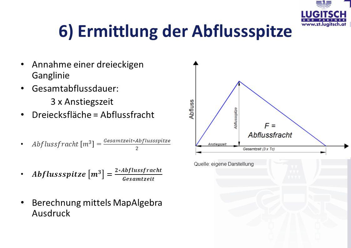 6) Ermittlung der Abflussspitze