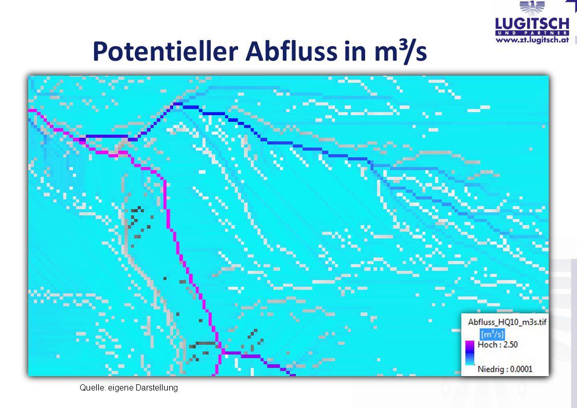 Potentieller Abfluss in m³/s