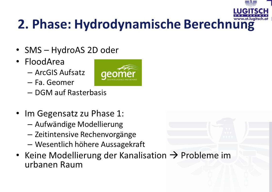 2. Phase: Hydrodynamische Berechnung