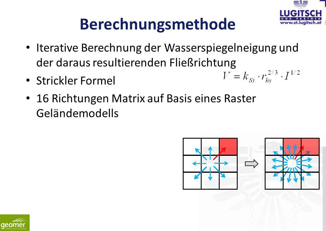 Berechnungsmethode Iterative Berechnung der Wasserspiegelneigung und der daraus resultierenden Fließrichtung.