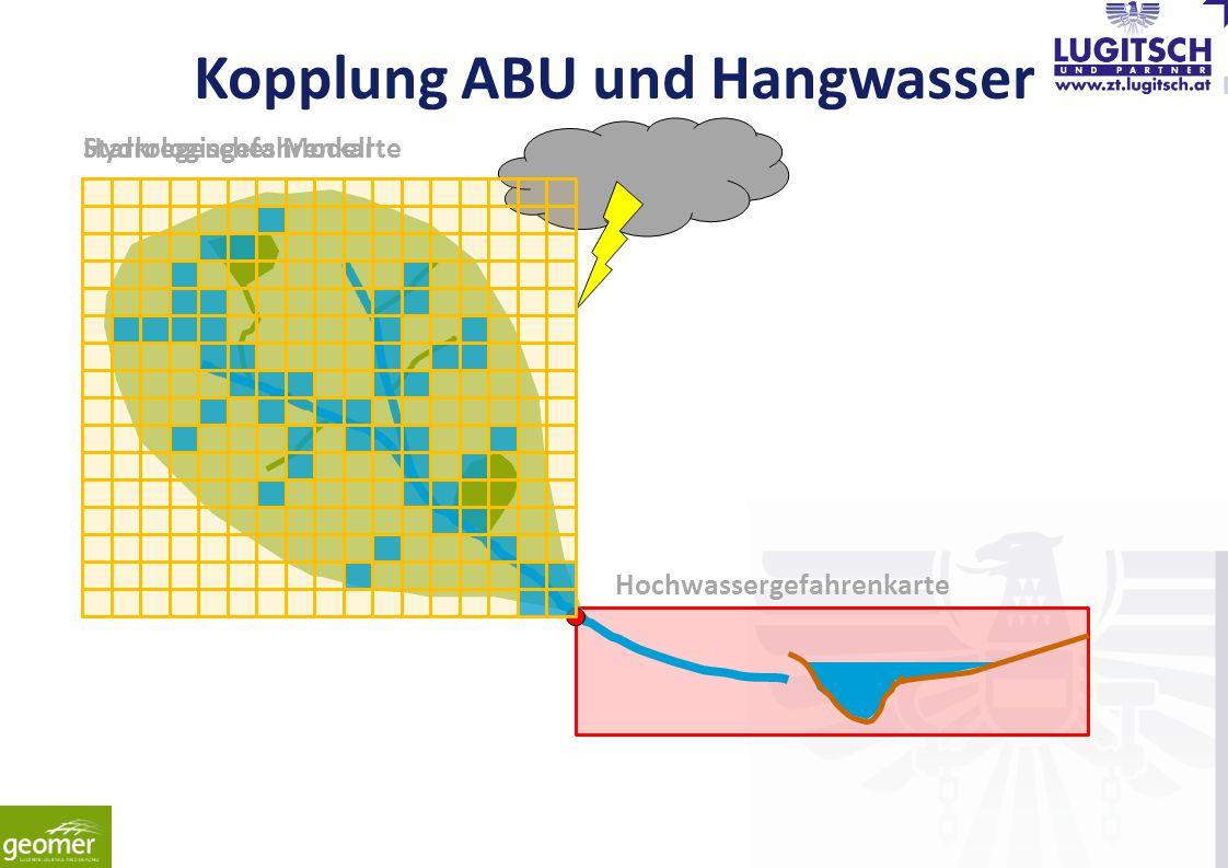 Kopplung ABU und Hangwasser