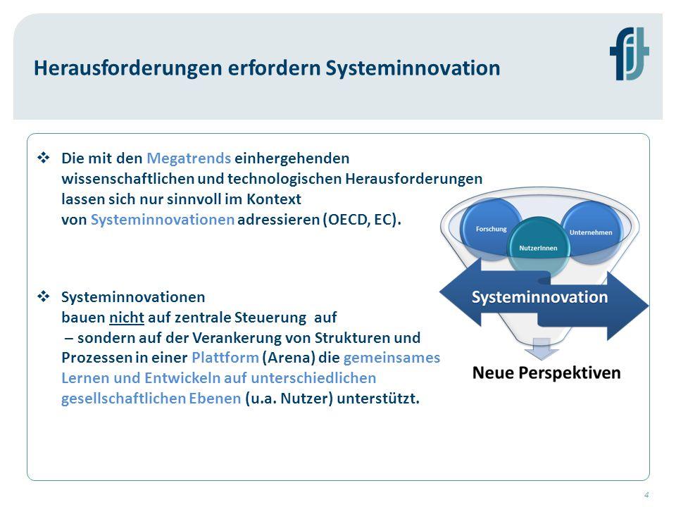 Herausforderungen erfordern Systeminnovation