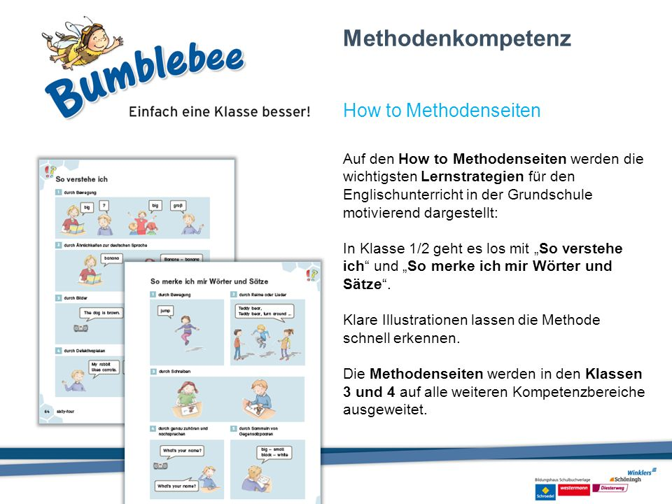 Methodenkompetenz How to Methodenseiten