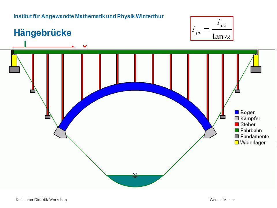 Hängebrücke x z Karlsruher Didaktik-Workshop Werner Maurer