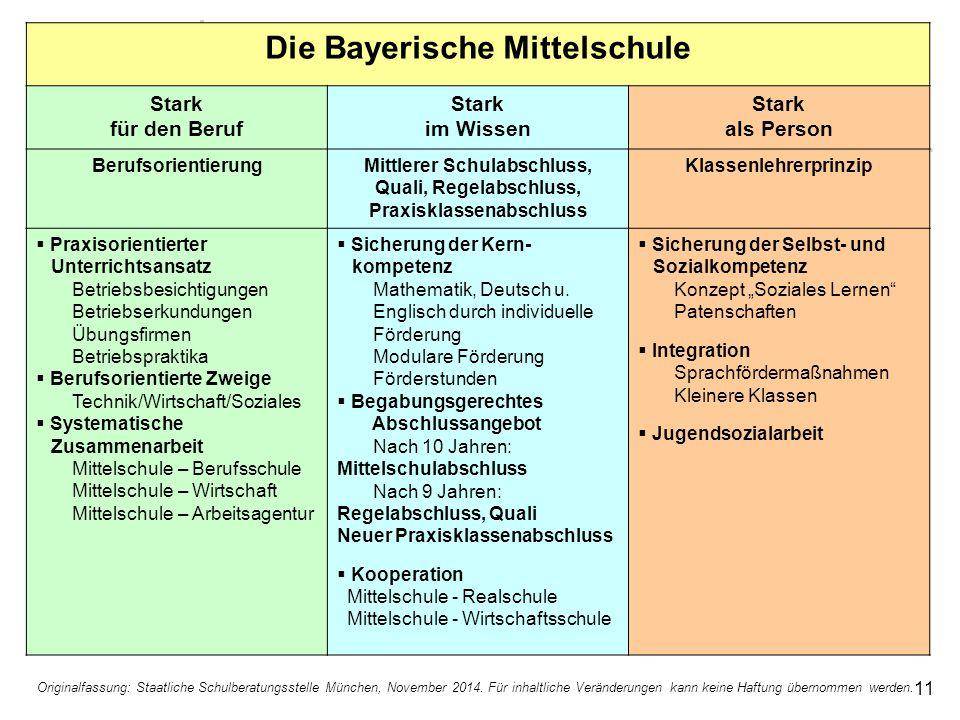 Die Bayerische Mittelschule