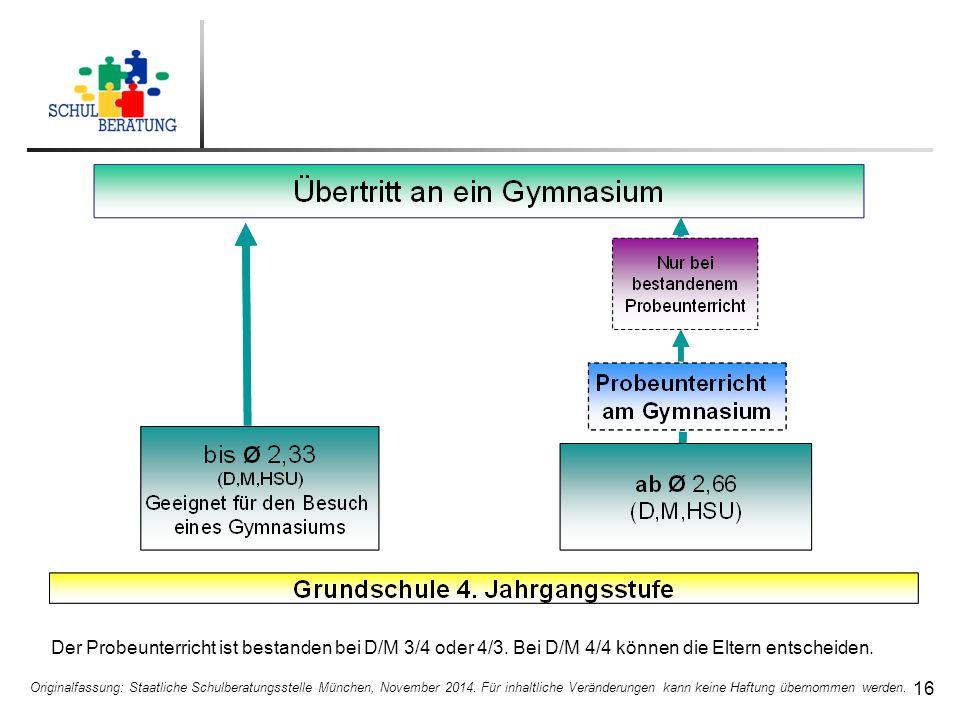 Originalfassung: Staatliche Schulberatungsstelle München, November 2014. Für inhaltliche Veränderungen kann keine Haftung übernommen werden.