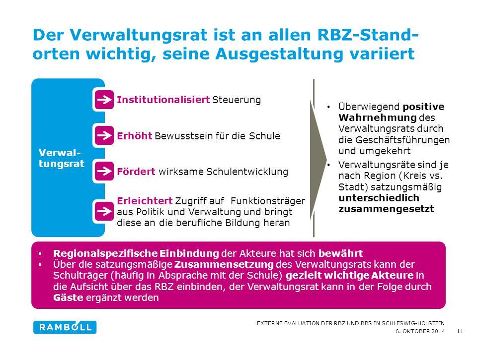 Der Verwaltungsrat ist an allen RBZ-Stand-orten wichtig, seine Ausgestaltung variiert
