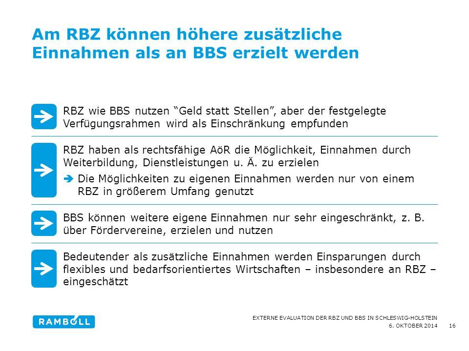 Am RBZ können höhere zusätzliche Einnahmen als an BBS erzielt werden