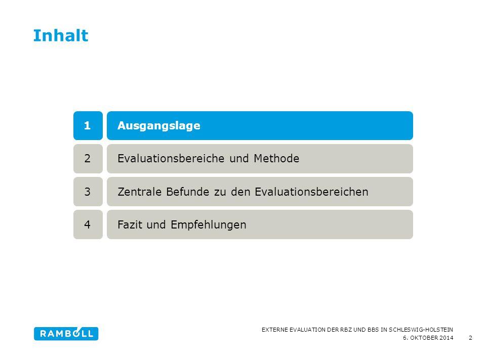 Inhalt 1 Ausgangslage 2 Evaluationsbereiche und Methode 3