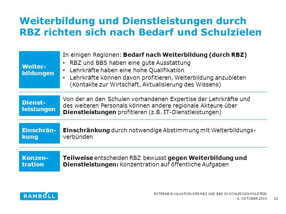 Weiterbildung und Dienstleistungen durch RBZ richten sich nach Bedarf und Schulzielen