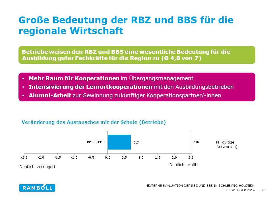 Große Bedeutung der RBZ und BBS für die regionale Wirtschaft